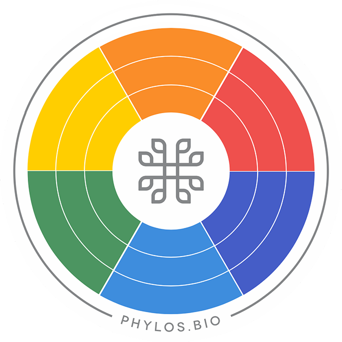 Genotype Test - Phylos Bioscience