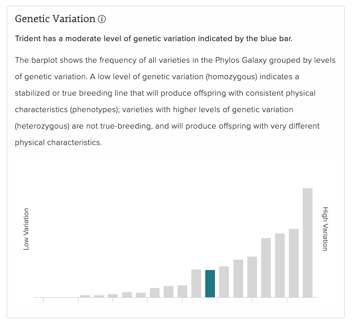 Genotype Report Genetic Variation updated highlight bar